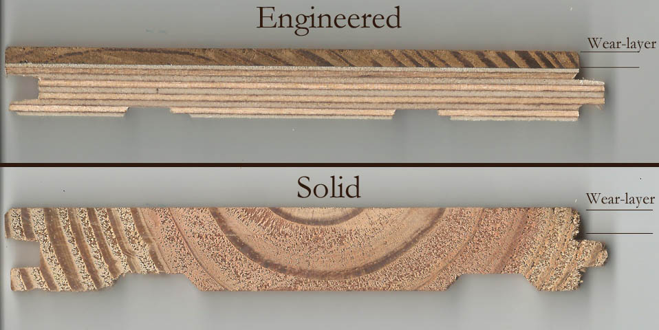 difference between engineered and solid hardwood
